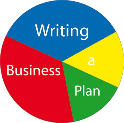 Who can i get to write a business plan