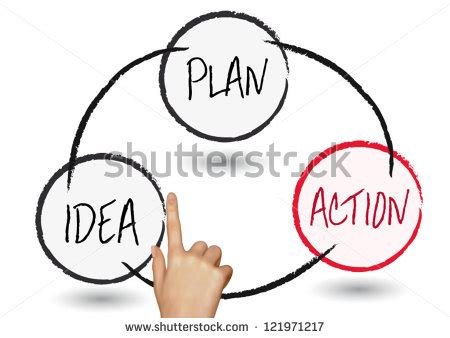 Guidelines on Business Plan Writing Services Uk
